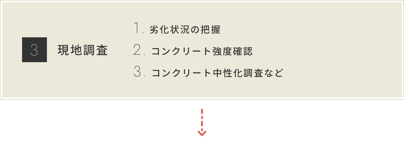 株式会社スイコウ 耐震診断・耐震改修の流れ3